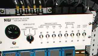 Direct current panel with circuit breakers